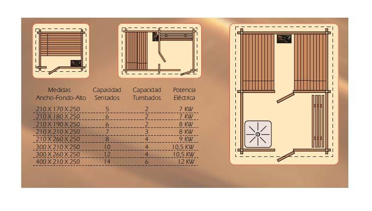 Sauna x 200 - Como hacer una sauna ...